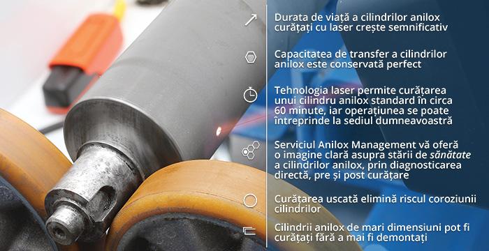 Curatarea cilindri anilox cu laser